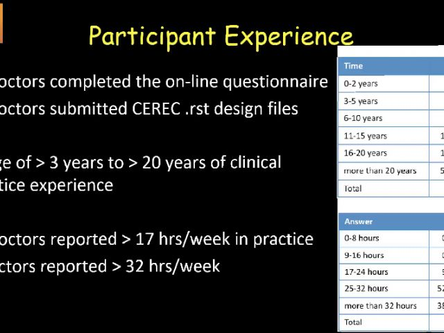 PBN Virtual Articulator Study - 1. Results Participants